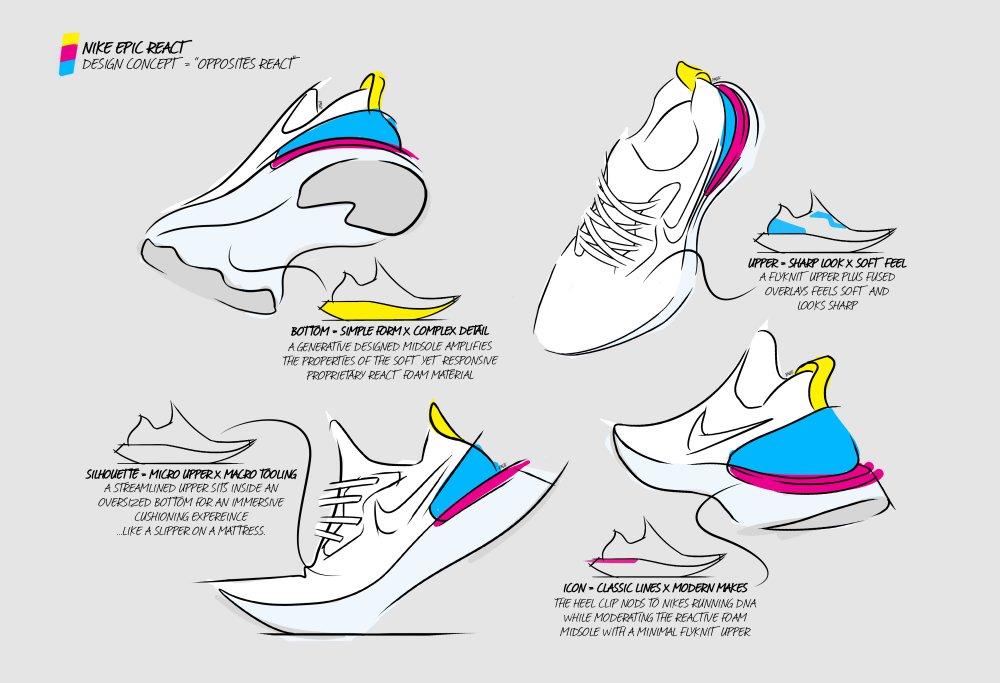 nike react foam - 实力创新 Nike Epic React Flyknit 全新跑步体验!