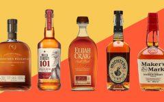 best bourbon whiskey brand to try 240x150 - 换个口味,喝波本威士忌